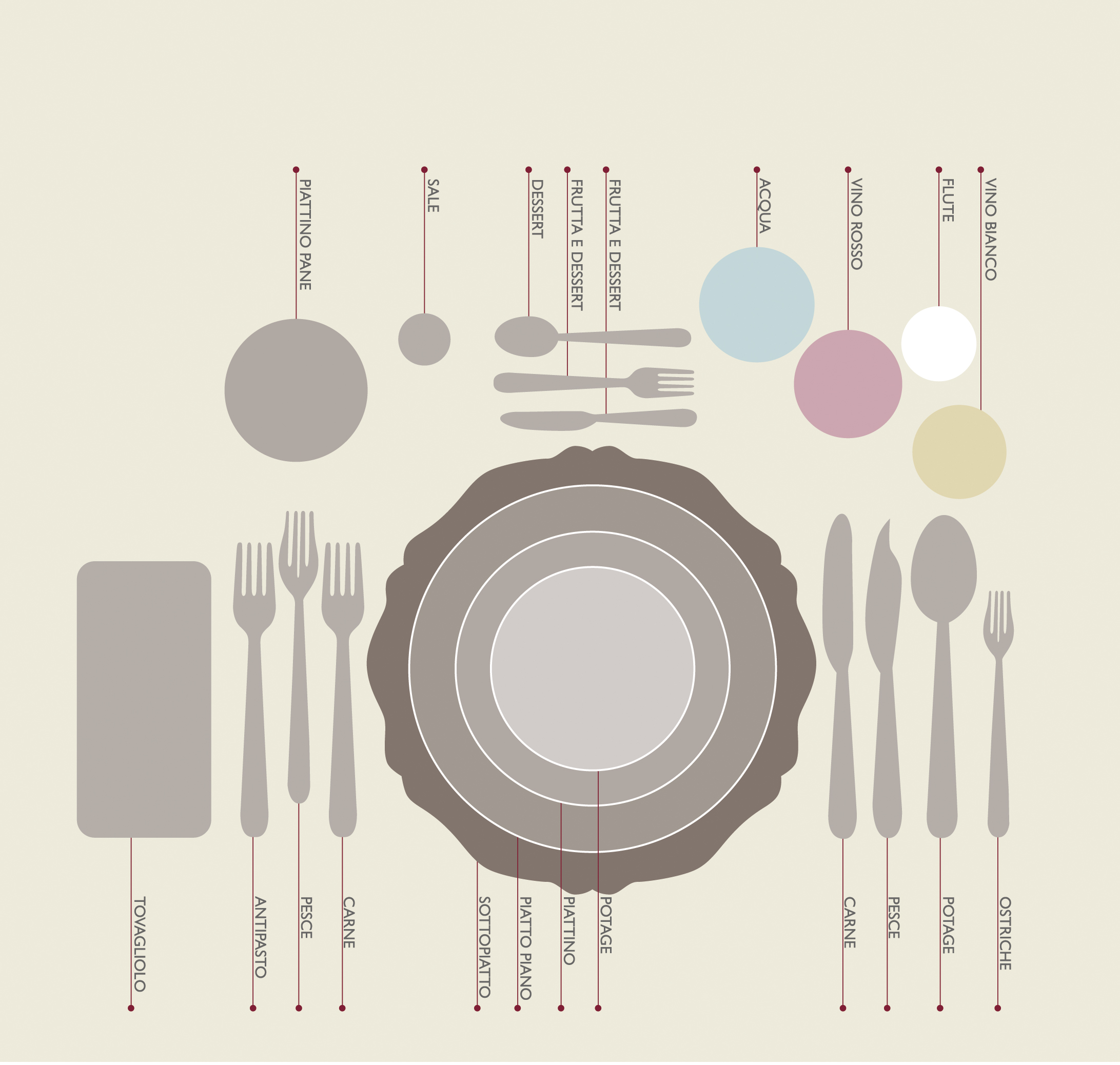 Cardamomobonton gli scivoloni pi frequenti a tavola - Disposizione bicchieri a tavola ...